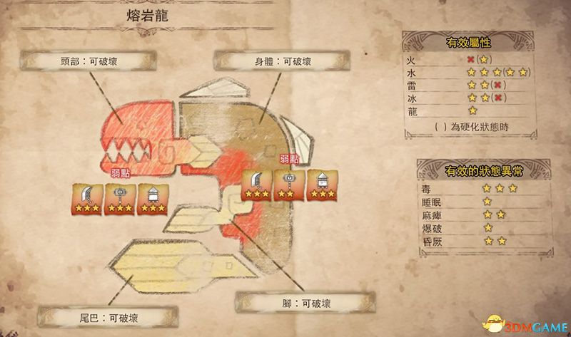 《怪物猎人:世界》 图文流程攻略 怪物图鉴boss打法