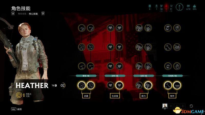 《超杀:行尸走肉》  图文攻略  全关卡流程过关要点攻略