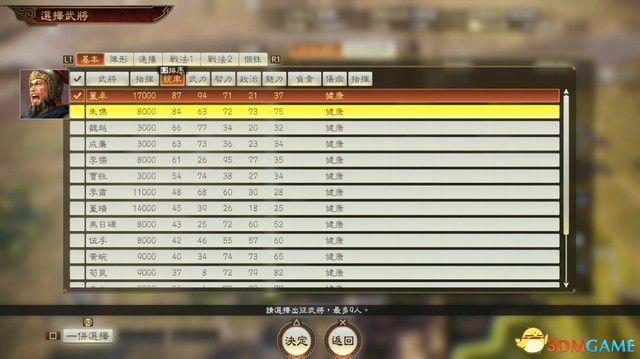 《三国志14:威力加强版》称霸战记图文全攻略 称霸战记S评价攻略