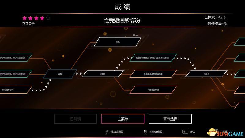 《超级情圣3》全选项全结局攻略 全路线最佳选择完美结局攻略